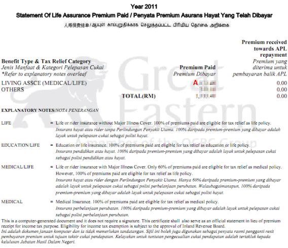 Medical life premium tax relief