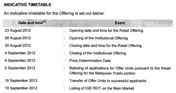 IGB REIT dates