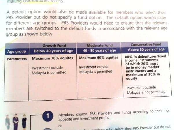 private retirement scheme funds