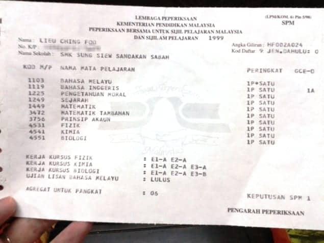 SPM result financial