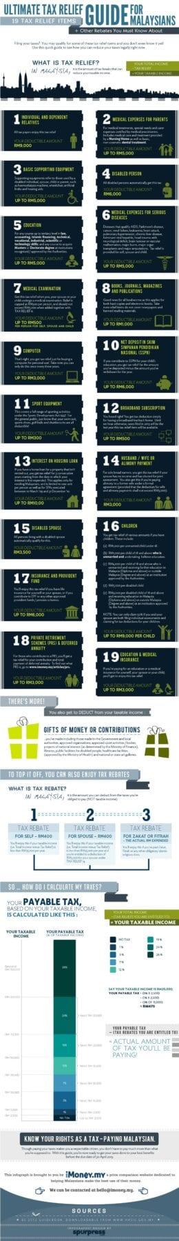 tax-infograph-highres (1)