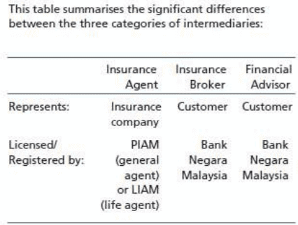 financial advisory and agent positioning