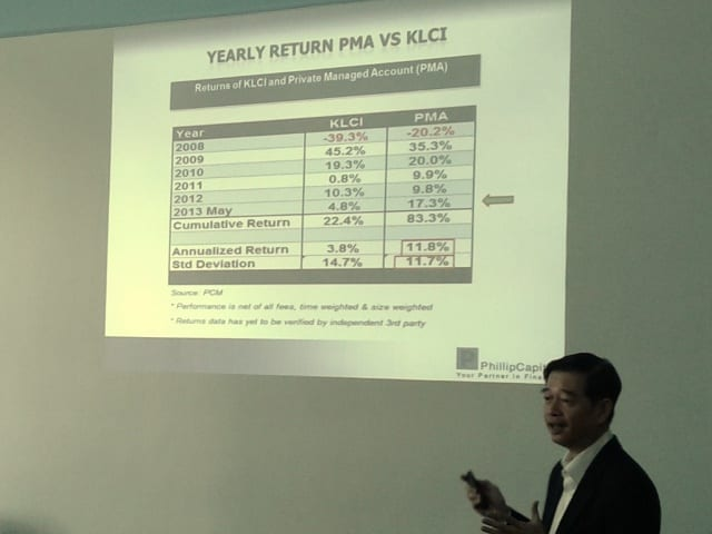 Phillip Capital stocks performance versus KLCI