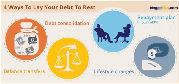 escape debt trap