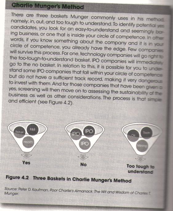 Charlie Munger method