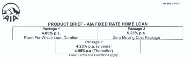 AIA fixed rate home loan