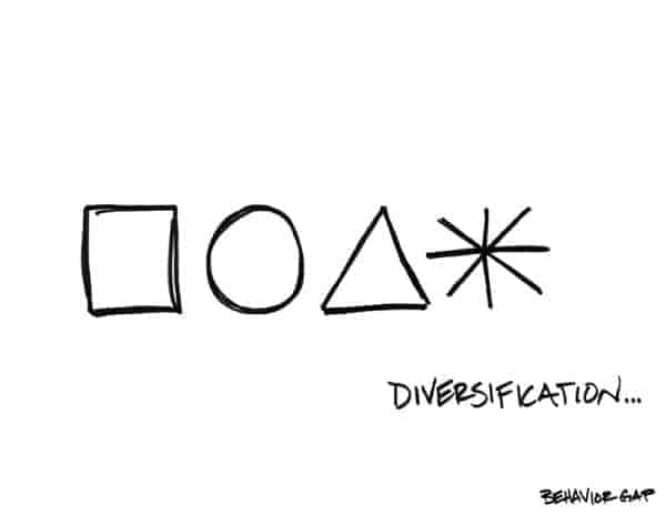 diversification in investment