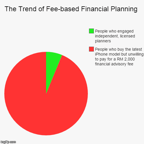trend of fee based advisory