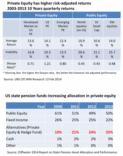 private-equity-data