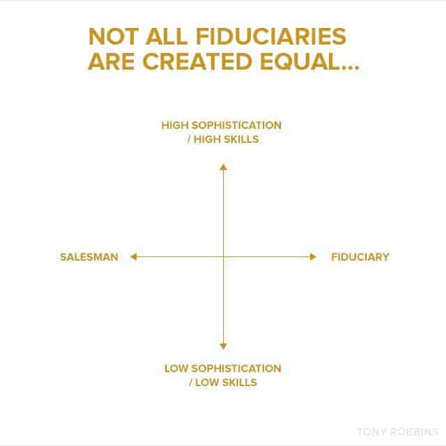 financial planner fiduciary