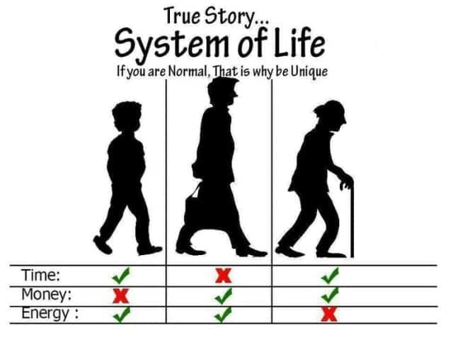 time energy money stages of life
