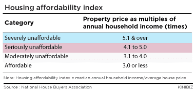 Housing-affordability-index-201115-new
