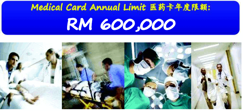 best medical card annual limit