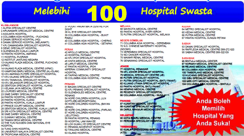 best medical card panel hospital