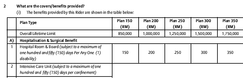 medical card room ICU limit