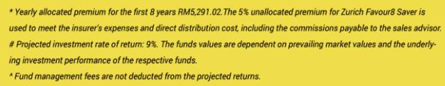 investment return 9 per