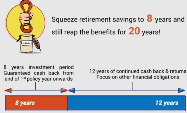 retirement savings promise